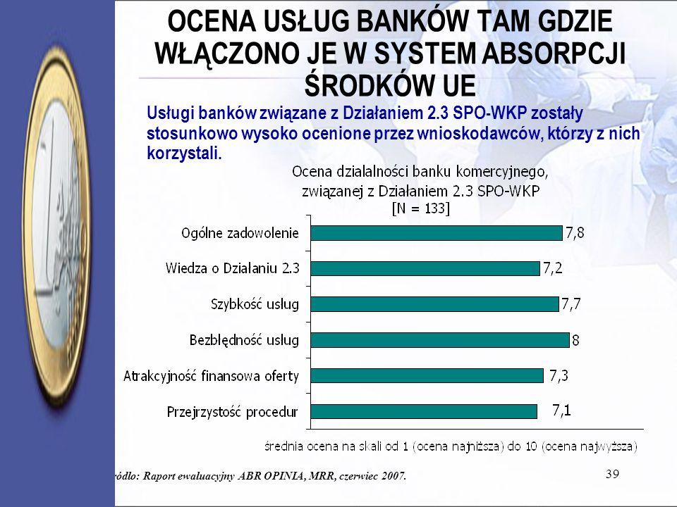 39 OCENA USŁUG BANKÓW TAM GDZIE WŁĄCZONO JE W SYSTEM ABSORPCJI ŚRODKÓW UE Usługi banków związane z Działaniem 2.3 SPO-WKP zostały stosunkowo wysoko oc