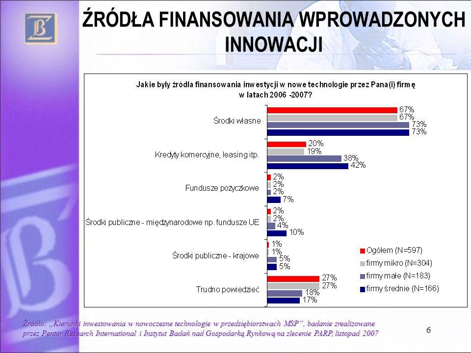 Depozyty sektora niefinansowego w mln zł Źródło: NBP, stan na 2007