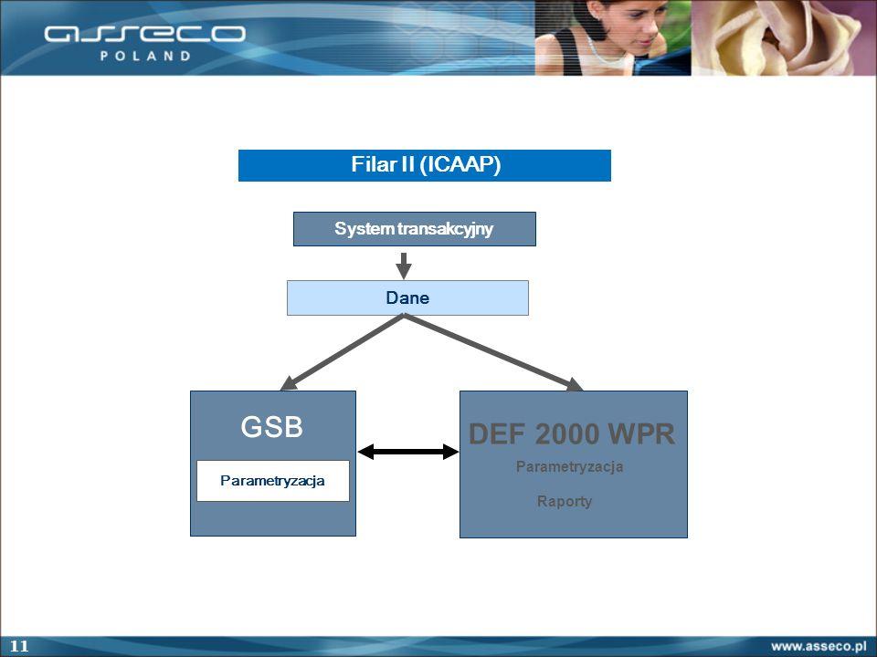 11 Filar II (ICAAP) System transakcyjny Dane GSB Parametryzacja DEF 2000 WPR Parametryzacja Raporty