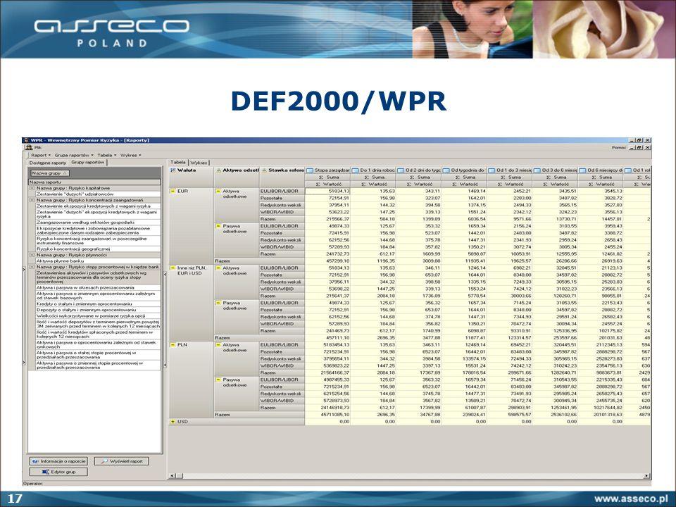 17 DEF2000/WPR