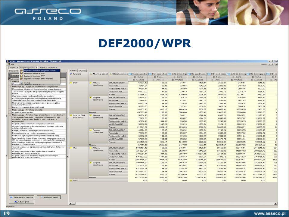 19 DEF2000/WPR