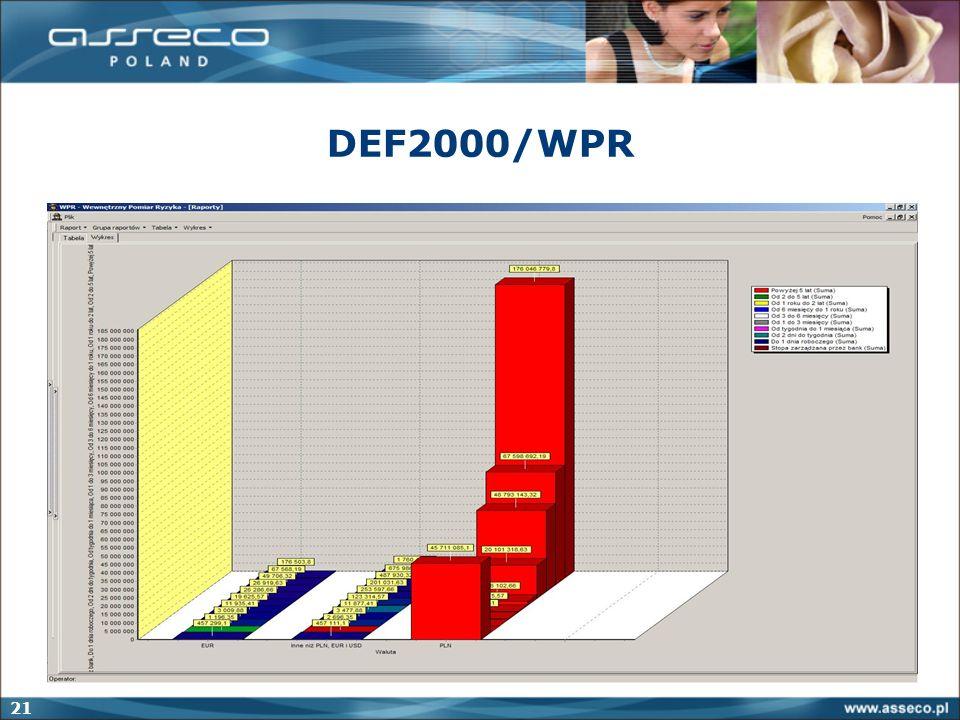 21 DEF2000/WPR