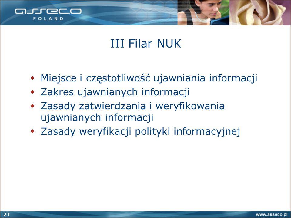 23 III Filar NUK Miejsce i częstotliwość ujawniania informacji Zakres ujawnianych informacji Zasady zatwierdzania i weryfikowania ujawnianych informac