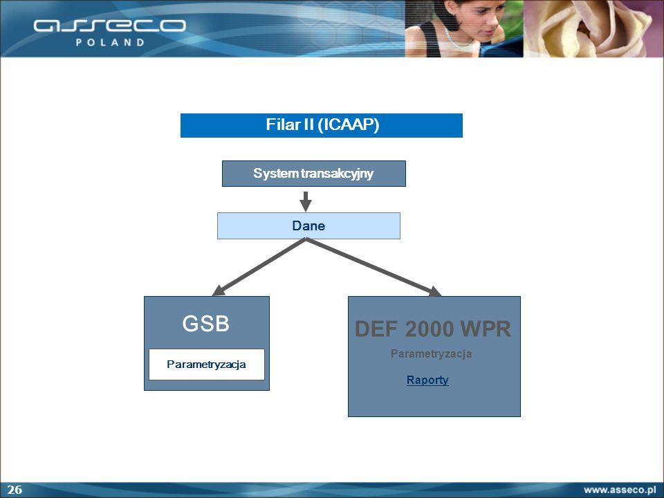 26 Filar II (ICAAP) System transakcyjny Dane GSB Parametryzacja DEF 2000 WPR Parametryzacja Raporty