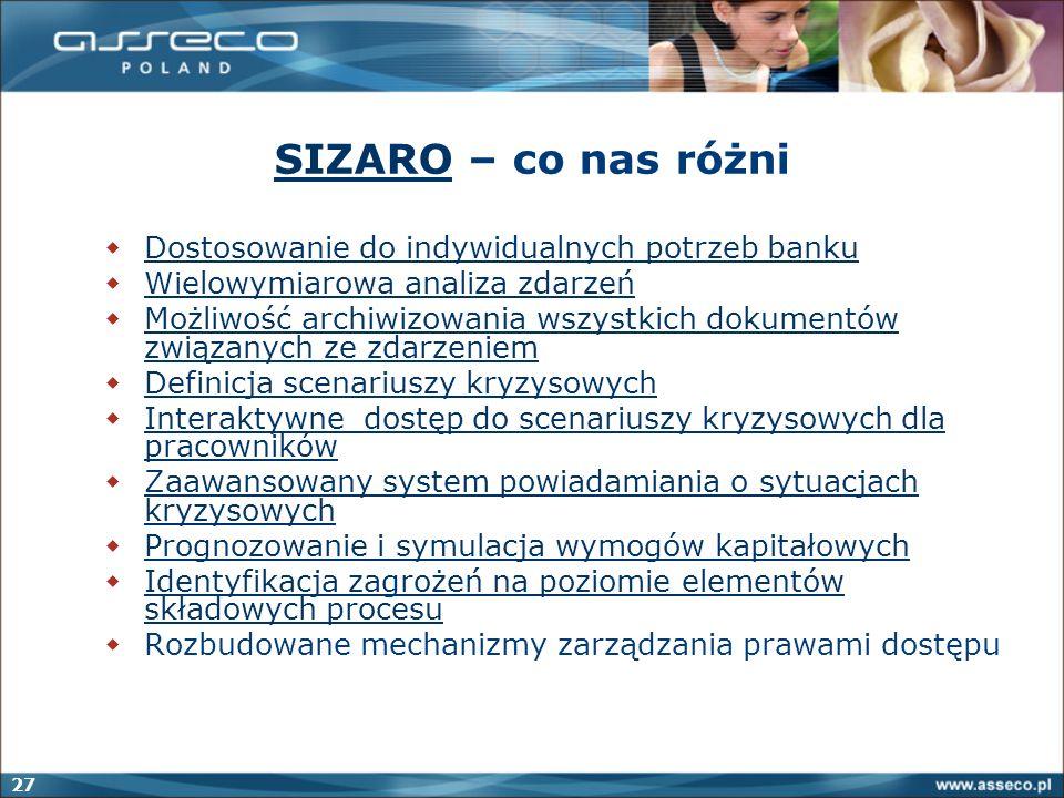 27 SIZAROSIZARO – co nas różni Dostosowanie do indywidualnych potrzeb banku Wielowymiarowa analiza zdarzeń Możliwość archiwizowania wszystkich dokumen