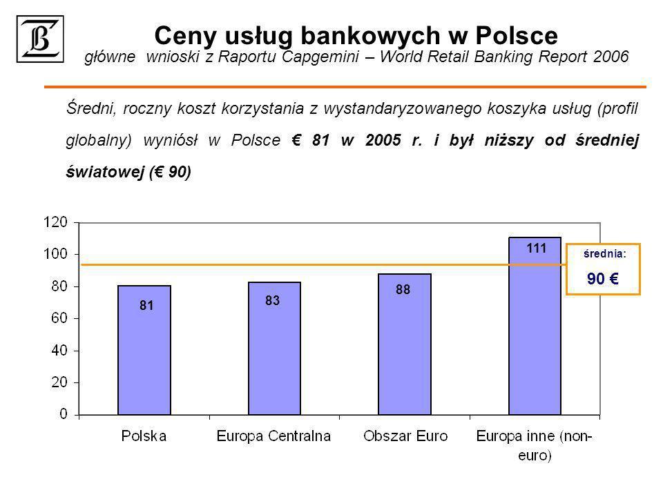 Ceny usług bankowych w Polsce główne wnioski z Raportu Capgemini – World Retail Banking Report 2006 Średni, roczny koszt korzystania z wystandaryzowan
