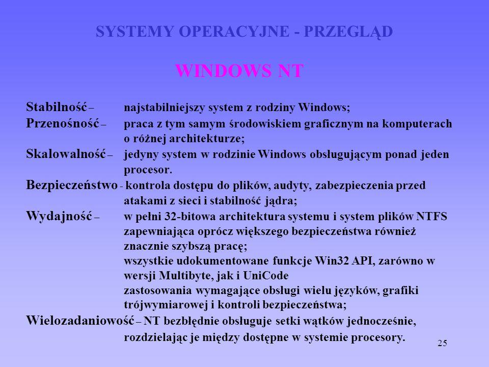 25 SYSTEMY OPERACYJNE - PRZEGLĄD WINDOWS NT Stabilność – najstabilniejszy system z rodziny Windows; Przenośność – praca z tym samym środowiskiem grafi