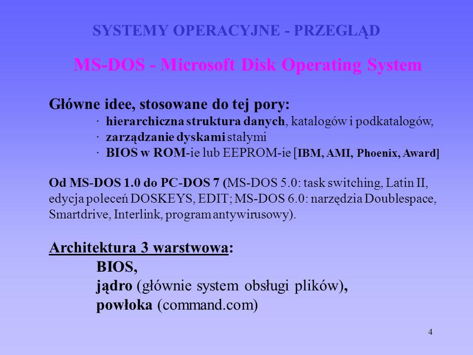 4 SYSTEMY OPERACYJNE - PRZEGLĄD MS-DOS - Microsoft Disk Operating System Główne idee, stosowane do tej pory: · hierarchiczna struktura danych, katalog