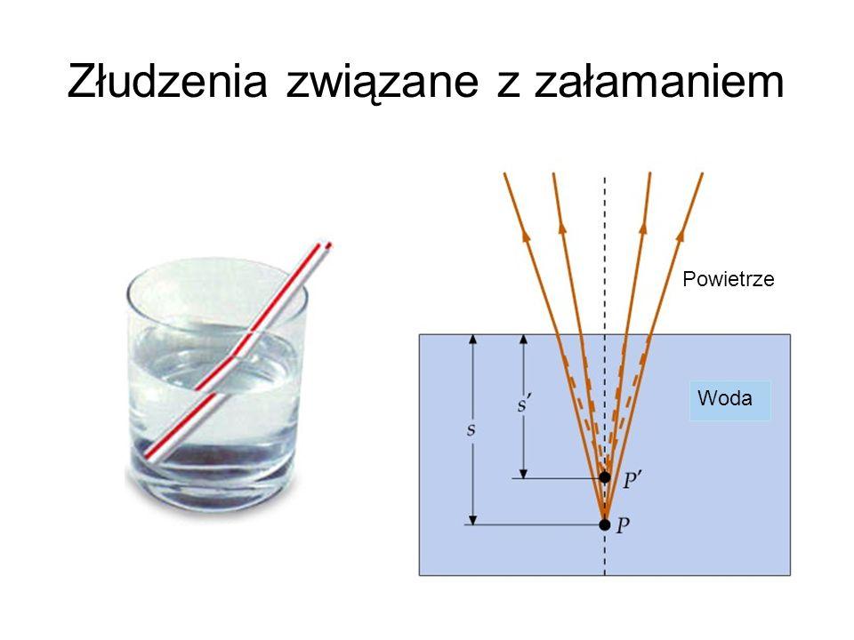 Złudzenia związane z załamaniem Woda Powietrze