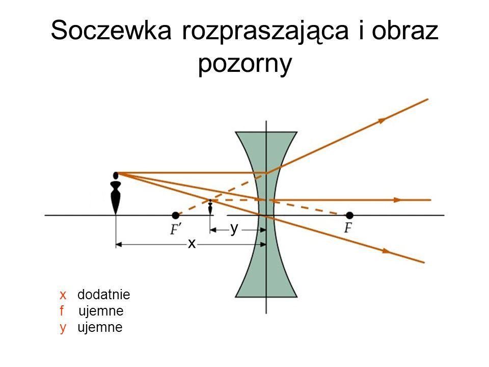 Soczewka rozpraszająca i obraz pozorny x y x dodatnie f ujemne y ujemne