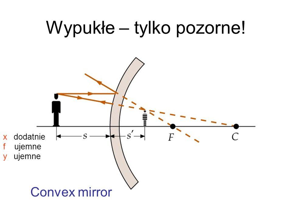 Wypukłe – tylko pozorne! x dodatnie f ujemne y ujemne Convex mirror