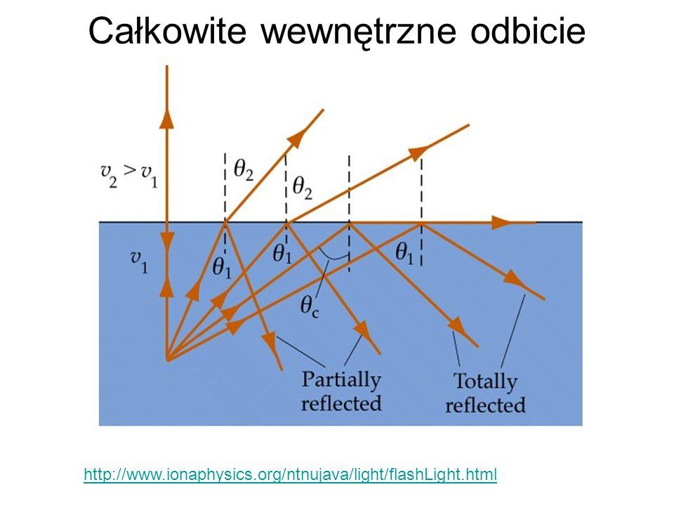 Całkowite wewnętrzne odbicie http://www.ionaphysics.org/ntnujava/light/flashLight.html