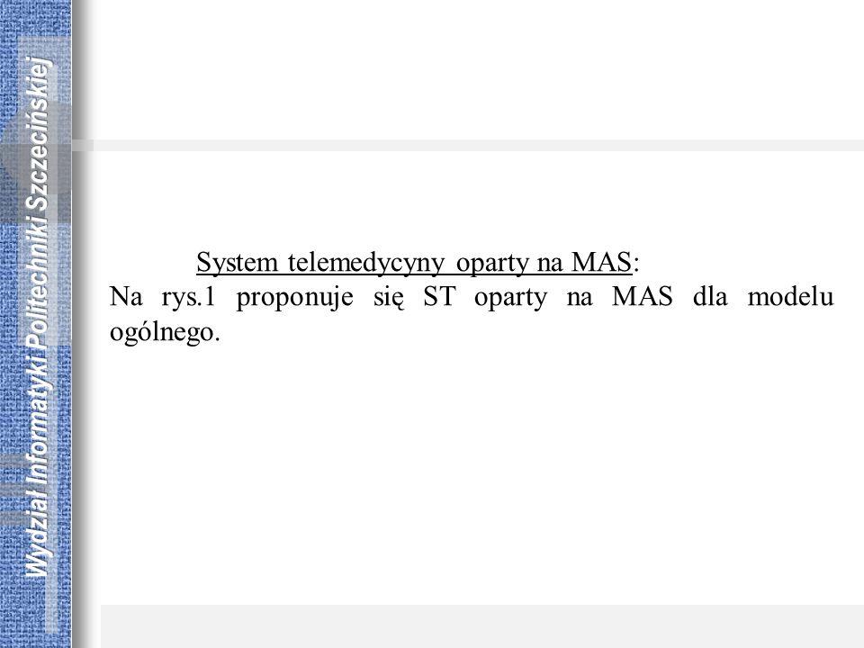 Rys. 1. Ogólny model systemu telemedycyny.