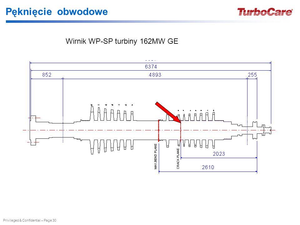 Privileged & Confidential – Page 30 Pęknięcie obwodowe Wirnik WP-SP turbiny 162MW GE