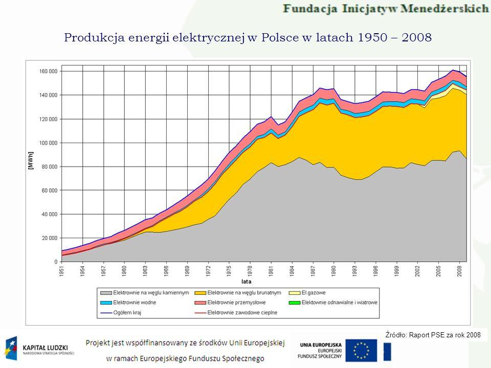 Produkcja energii elektrycznej w Polsce w latach 1950 – 2008 Źródło: Raport PSE za rok 2008