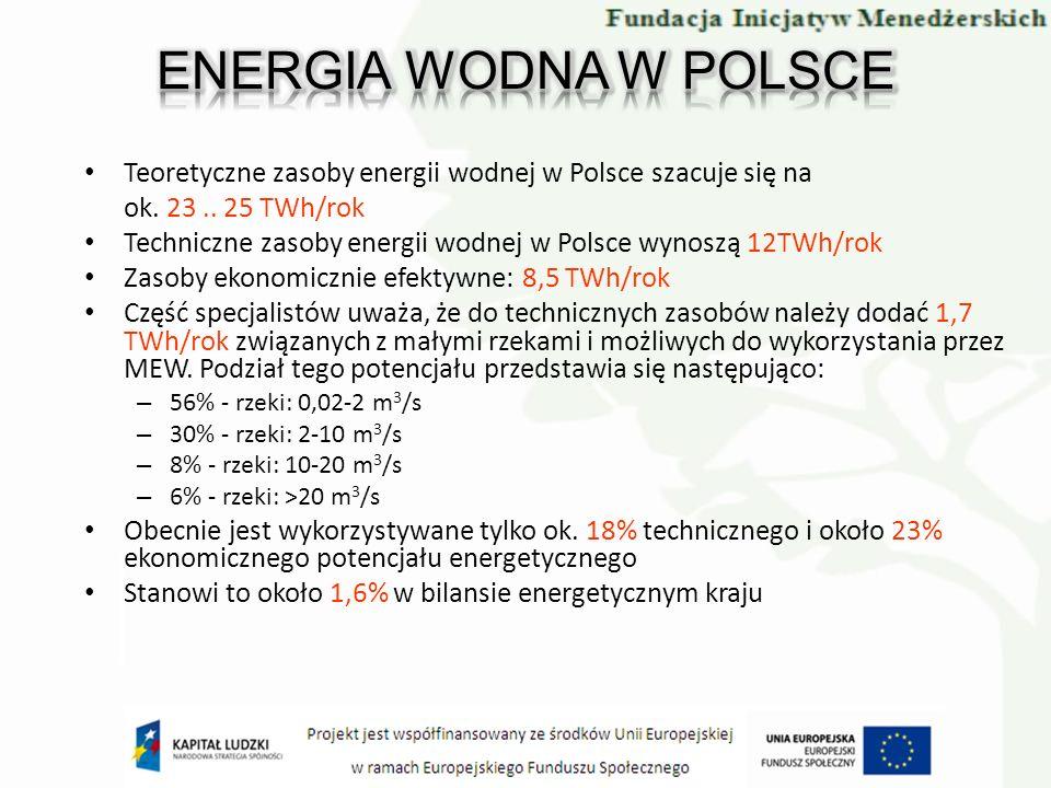 Teoretyczne zasoby energii wodnej w Polsce szacuje się na ok. 23.. 25 TWh/rok Techniczne zasoby energii wodnej w Polsce wynoszą 12TWh/rok Zasoby ekono
