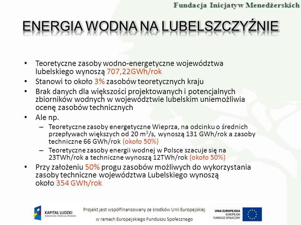 Teoretyczne zasoby wodno-energetyczne województwa lubelskiego wynoszą 707,22GWh/rok Stanowi to około 3% zasobów teoretycznych kraju Brak danych dla wi