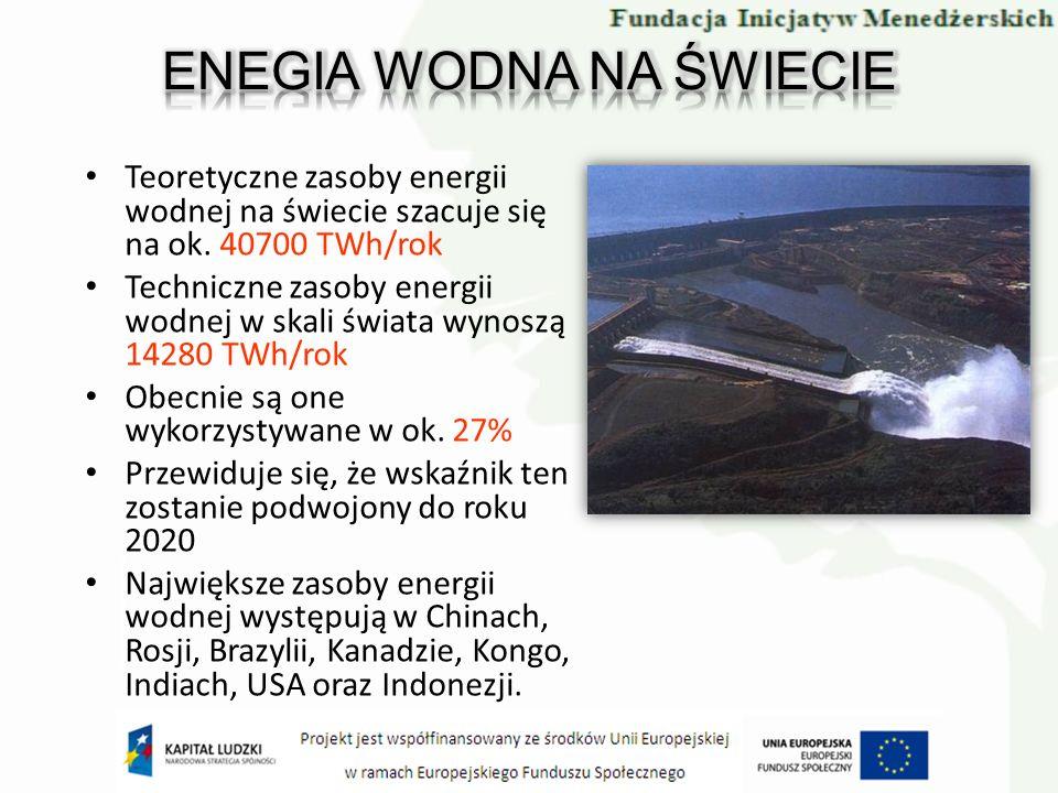 Teoretyczne zasoby energii wodnej na świecie szacuje się na ok. 40700 TWh/rok Techniczne zasoby energii wodnej w skali świata wynoszą 14280 TWh/rok Ob