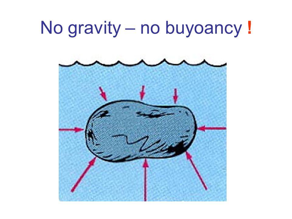 No gravity – no buyoancy !