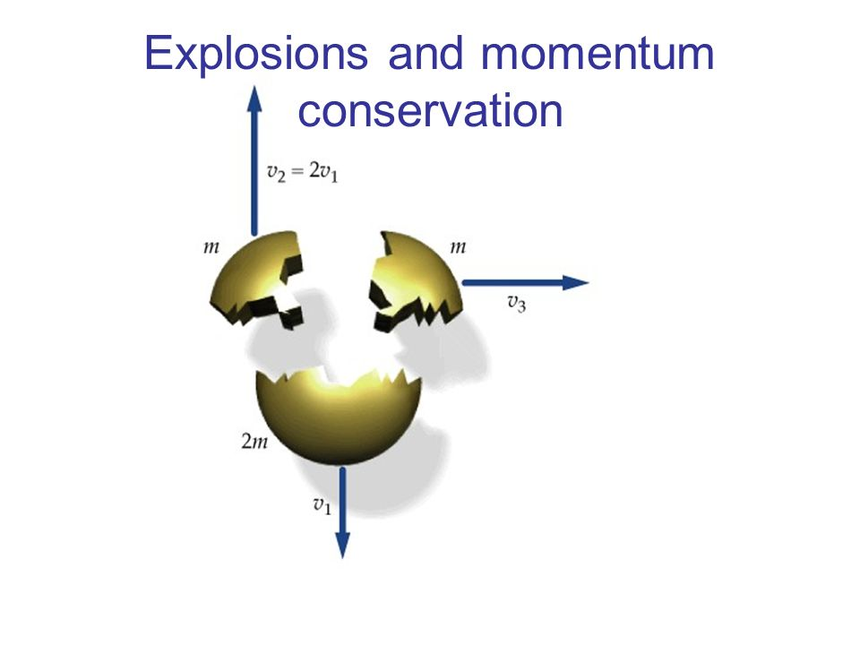 Explosions and momentum conservation