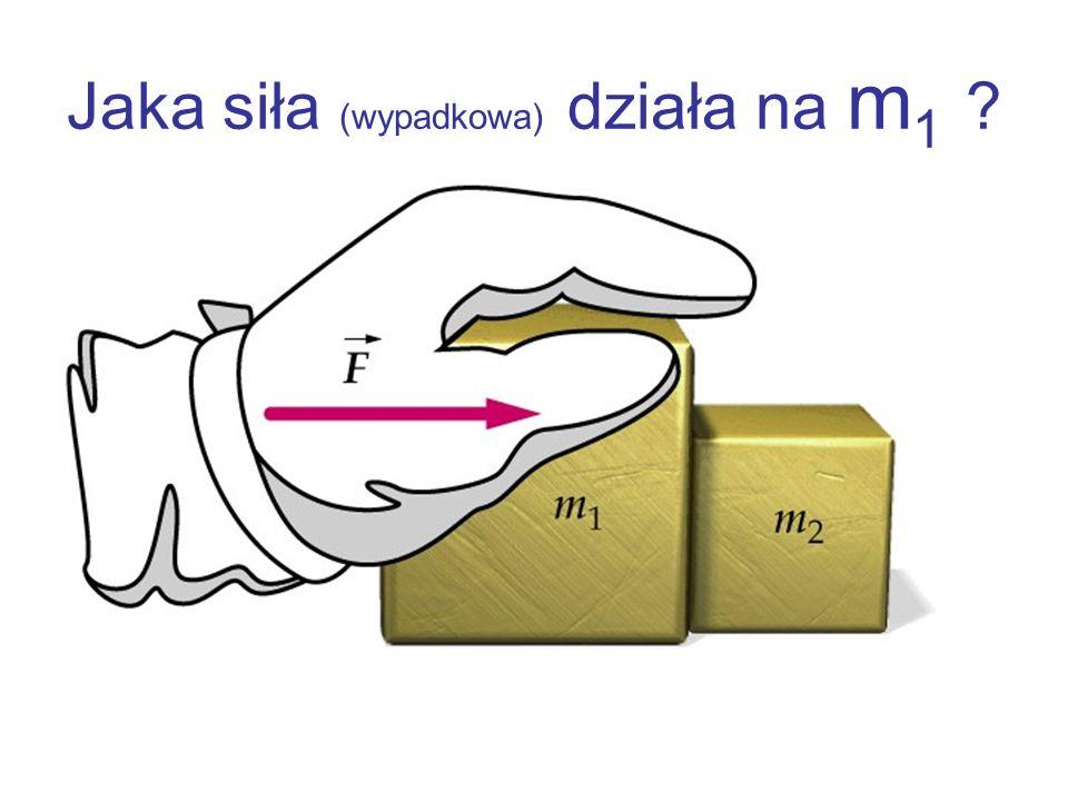 Jaka siła (wypadkowa) działa na m 1 ?