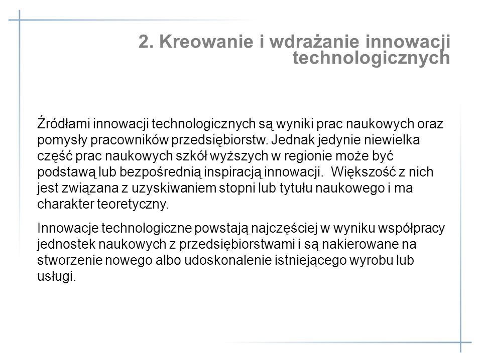 2. Kreowanie i wdrażanie innowacji technologicznych Źródłami innowacji technologicznych są wyniki prac naukowych oraz pomysły pracowników przedsiębior