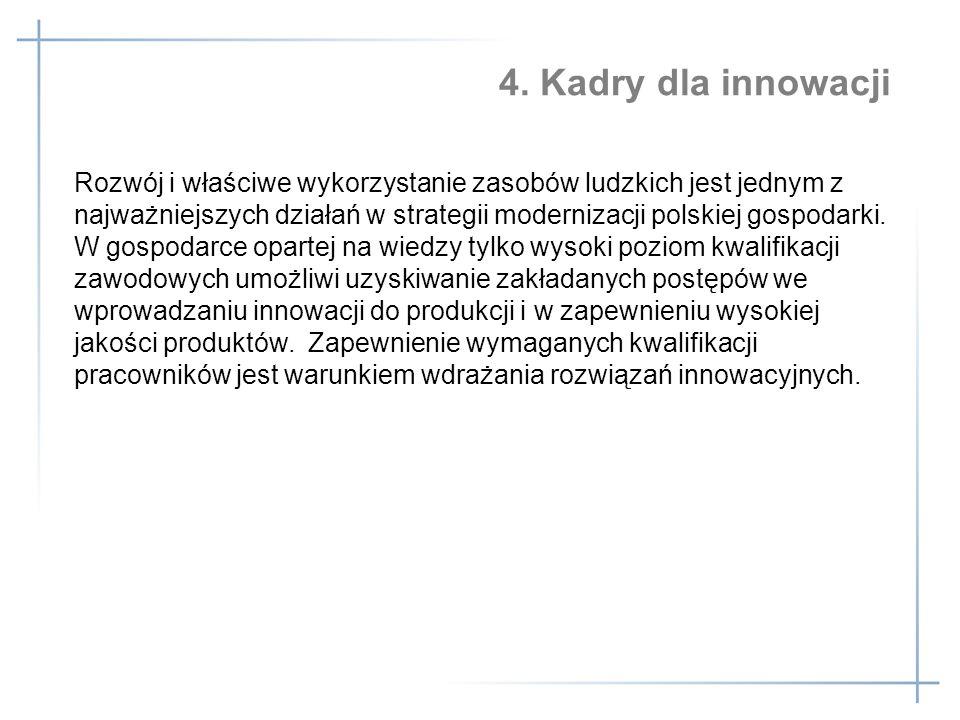 4. Kadry dla innowacji Rozwój i właściwe wykorzystanie zasobów ludzkich jest jednym z najważniejszych działań w strategii modernizacji polskiej gospod