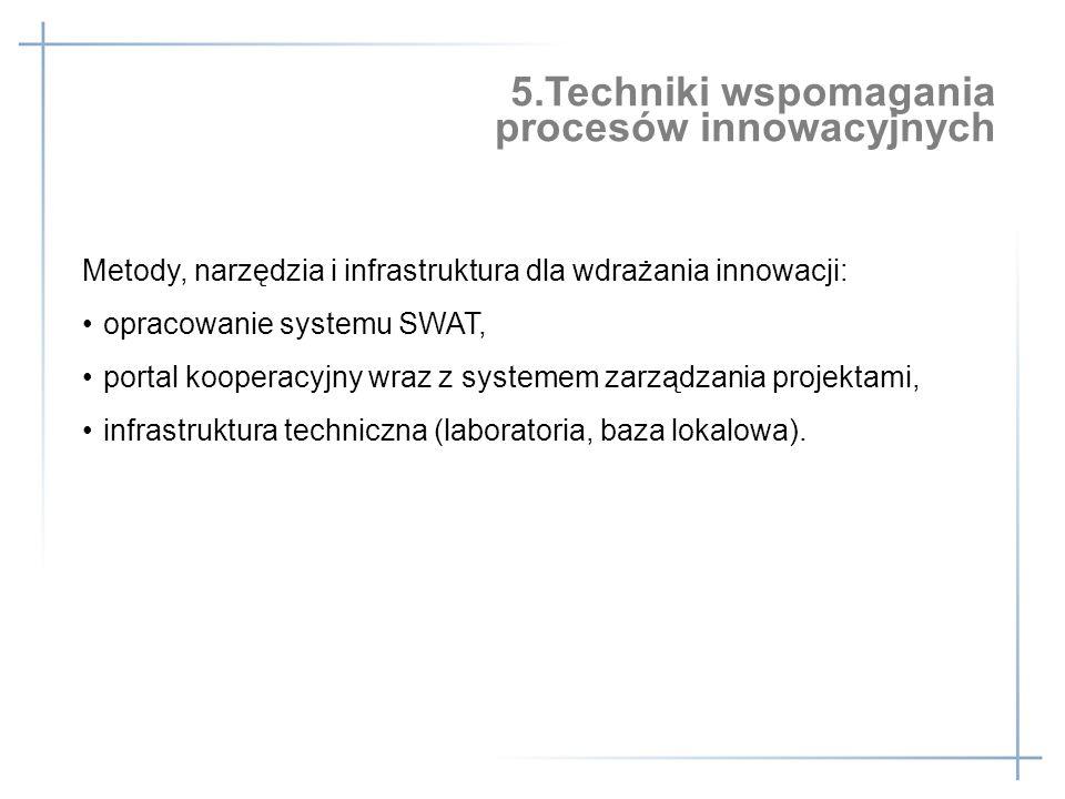 Metody, narzędzia i infrastruktura dla wdrażania innowacji: opracowanie systemu SWAT, portal kooperacyjny wraz z systemem zarządzania projektami, infr