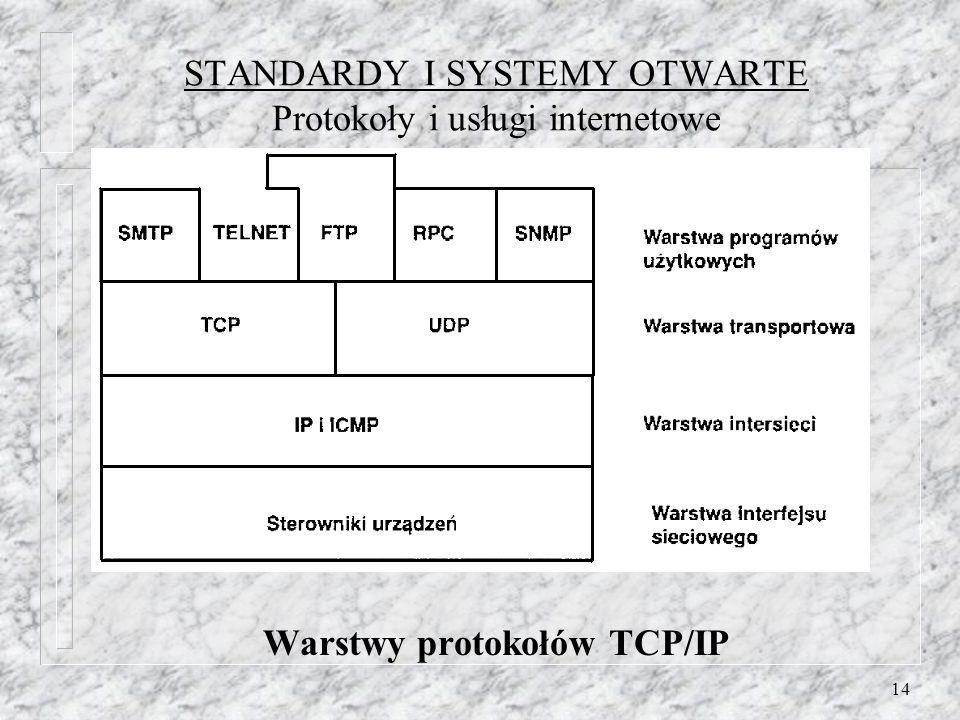 14 STANDARDY I SYSTEMY OTWARTE Protokoły i usługi internetowe Warstwy protokołów TCP/IP