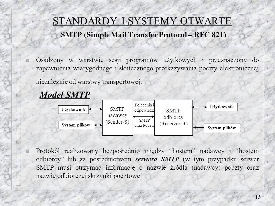 15 STANDARDY I SYSTEMY OTWARTE SMTP (Simple Mail Transfer Protocol – RFC 821) n Osadzony w warstwie sesji programów użytkowych i przeznaczony do zapew