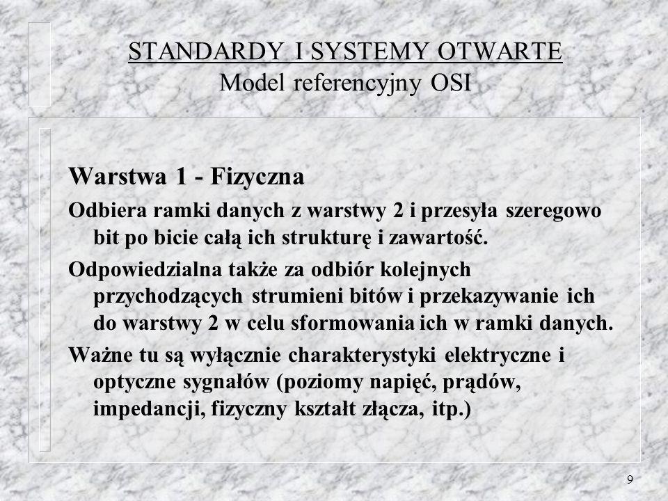 9 STANDARDY I SYSTEMY OTWARTE Model referencyjny OSI Warstwa 1 - Fizyczna Odbiera ramki danych z warstwy 2 i przesyła szeregowo bit po bicie całą ich