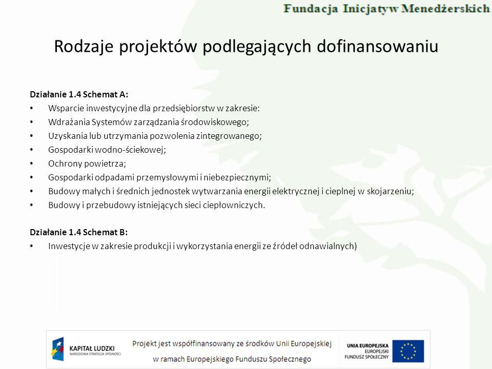 Rodzaje projektów podlegających dofinansowaniu Działanie 1.4 Schemat A: Wsparcie inwestycyjne dla przedsiębiorstw w zakresie: Wdrażania Systemów zarzą