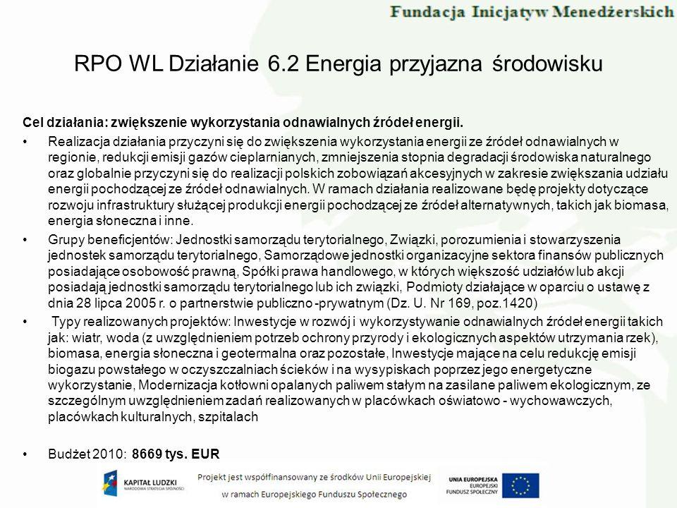 RPO WL Działanie 6.2 Energia przyjazna środowisku Cel działania: zwiększenie wykorzystania odnawialnych źródeł energii. Realizacja działania przyczyni