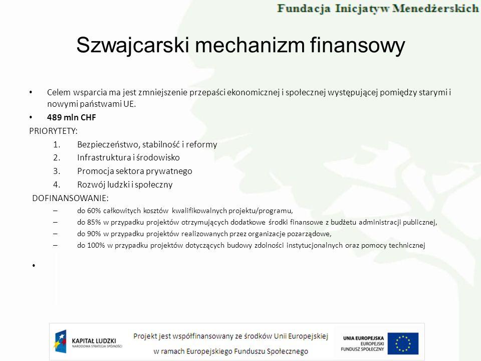 Szwajcarski mechanizm finansowy Celem wsparcia ma jest zmniejszenie przepaści ekonomicznej i społecznej występującej pomiędzy starymi i nowymi państwa