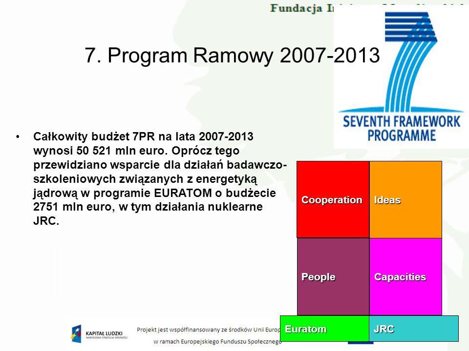 7. Program Ramowy 2007-2013 Całkowity budżet 7PR na lata 2007-2013 wynosi 50 521 mln euro. Oprócz tego przewidziano wsparcie dla działań badawczo- szk
