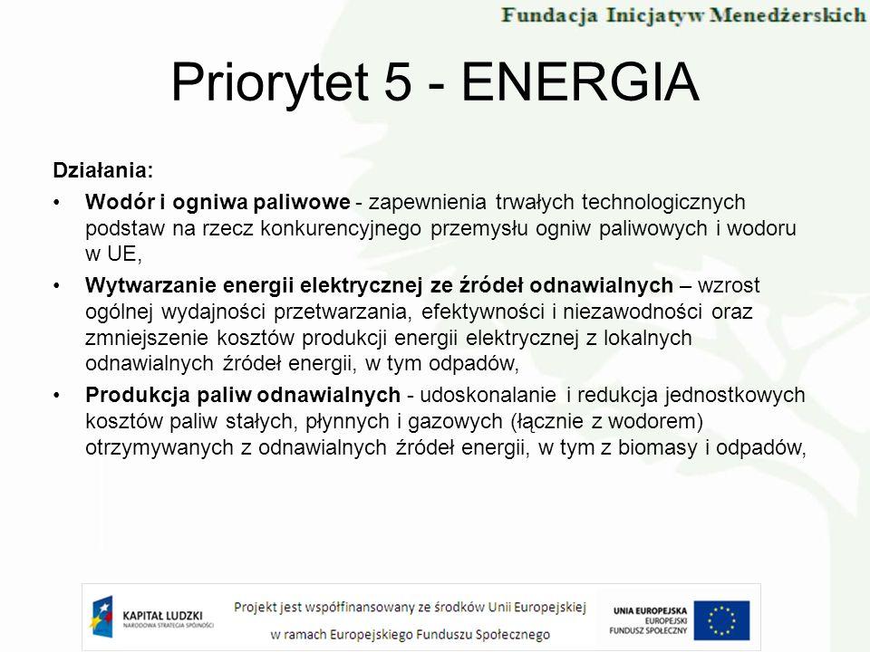 Priorytet 5 - ENERGIA Działania: Wodór i ogniwa paliwowe - zapewnienia trwałych technologicznych podstaw na rzecz konkurencyjnego przemysłu ogniw pali