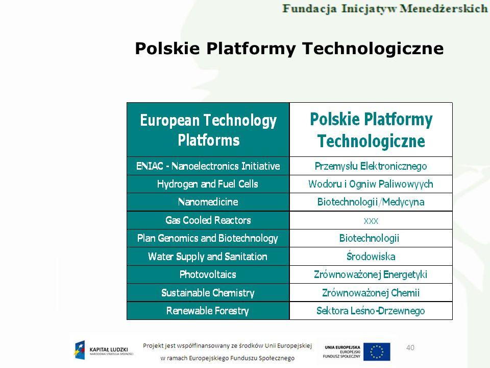 40 Polskie Platformy Technologiczne