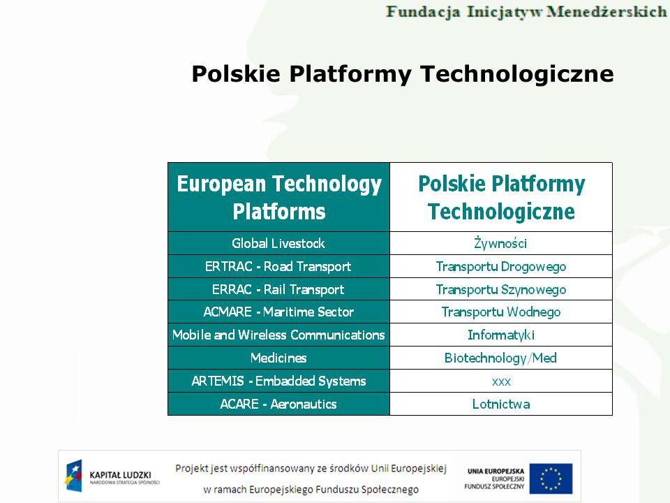 41 Polskie Platformy Technologiczne