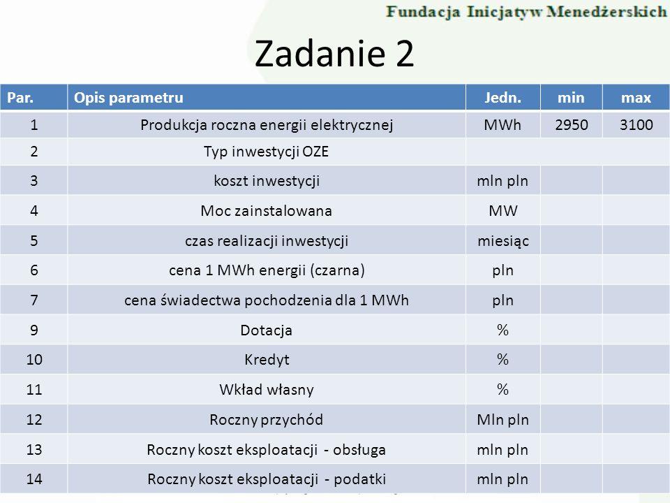 Zadanie 2 Par.Opis parametruJedn.minmax 1Produkcja roczna energii elektrycznejMWh29503100 2Typ inwestycji OZE 3koszt inwestycjimln pln 4Moc zainstalow