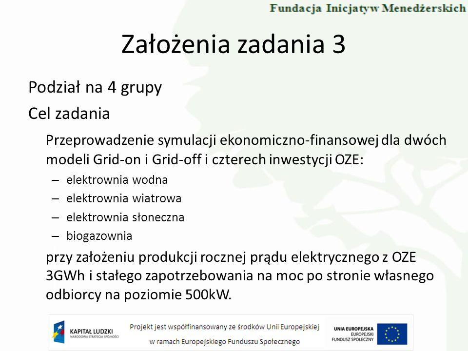 Założenia zadania 3 Podział na 4 grupy Cel zadania Przeprowadzenie symulacji ekonomiczno-finansowej dla dwóch modeli Grid-on i Grid-off i czterech inw