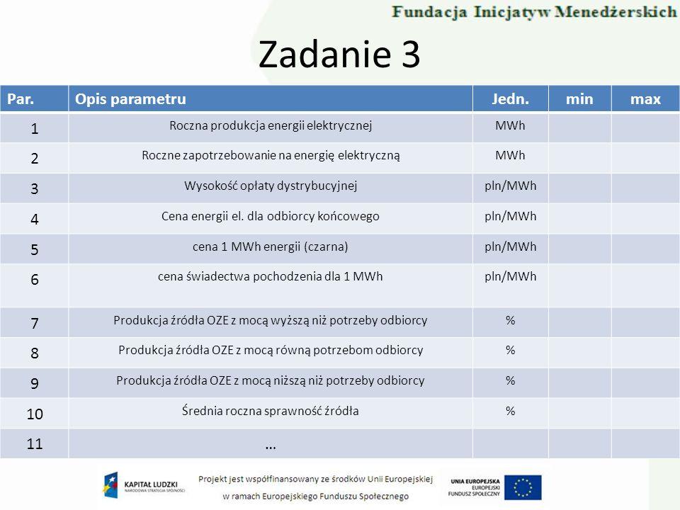 Zadanie 3 Par.Opis parametruJedn.minmax 1 Roczna produkcja energii elektrycznejMWh 2 Roczne zapotrzebowanie na energię elektrycznąMWh 3 Wysokość opłat