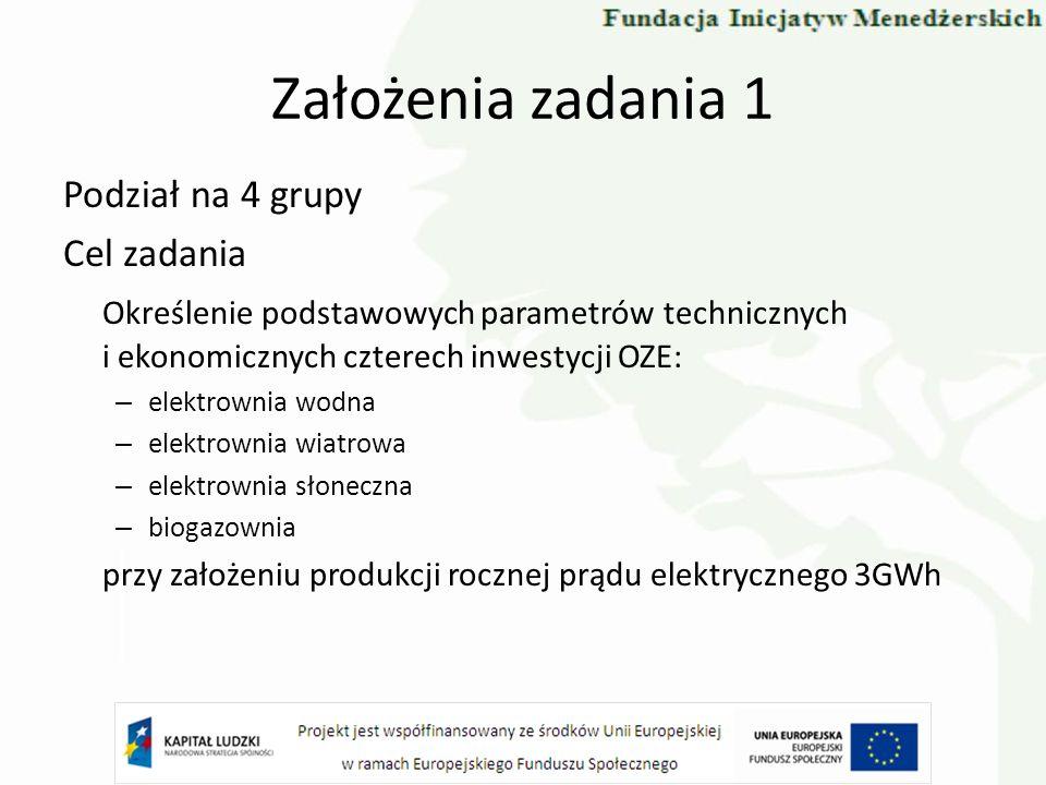 Założenia zadania 1 Podział na 4 grupy Cel zadania Określenie podstawowych parametrów technicznych i ekonomicznych czterech inwestycji OZE: – elektrow