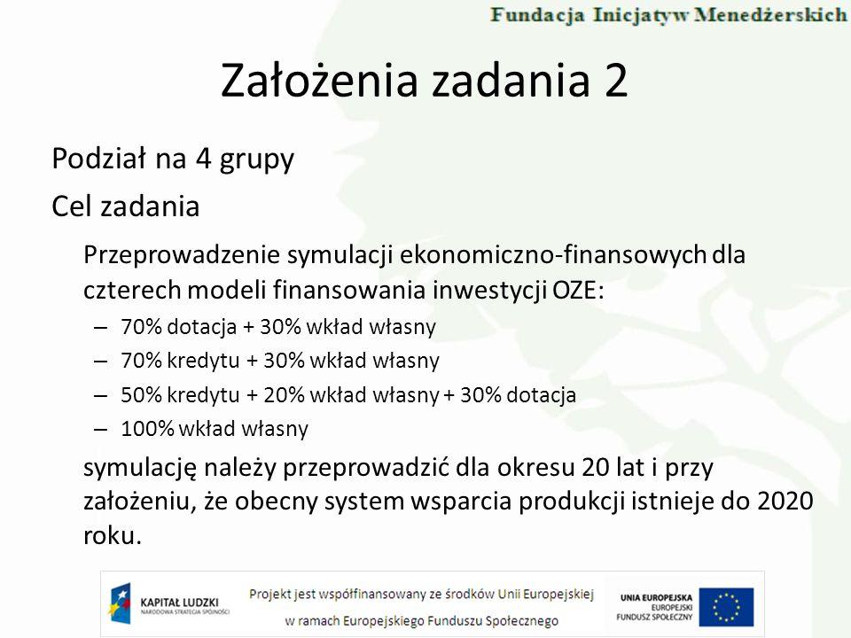 Założenia zadania 2 Podział na 4 grupy Cel zadania Przeprowadzenie symulacji ekonomiczno-finansowych dla czterech modeli finansowania inwestycji OZE: