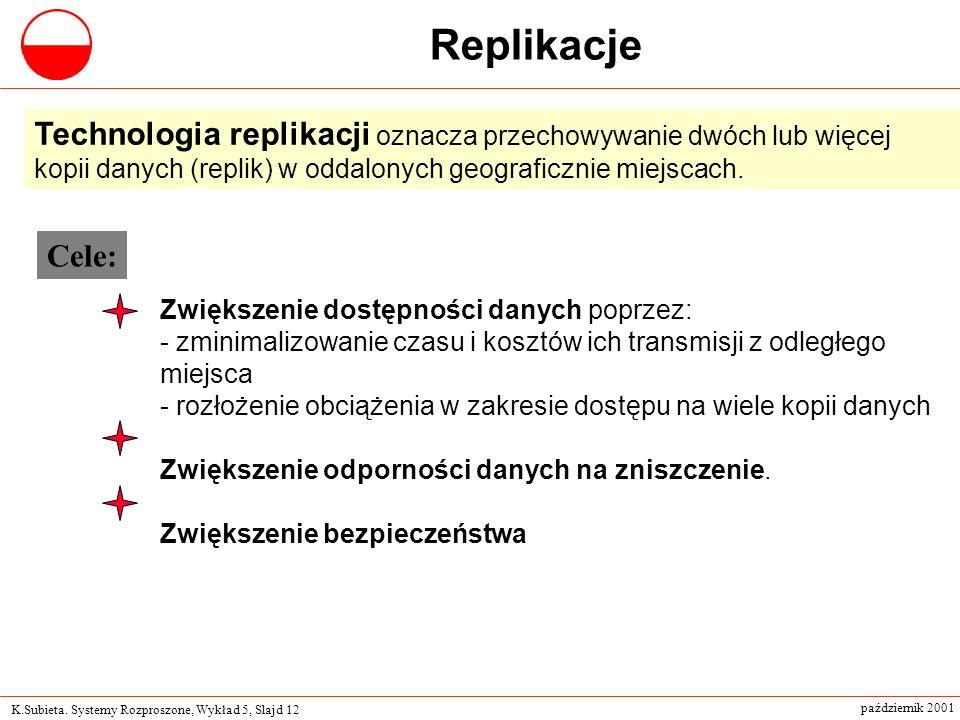 K.Subieta. Systemy Rozproszone, Wykład 5, Slajd 12 październik 2001 Replikacje Technologia replikacji oznacza przechowywanie dwóch lub więcej kopii da