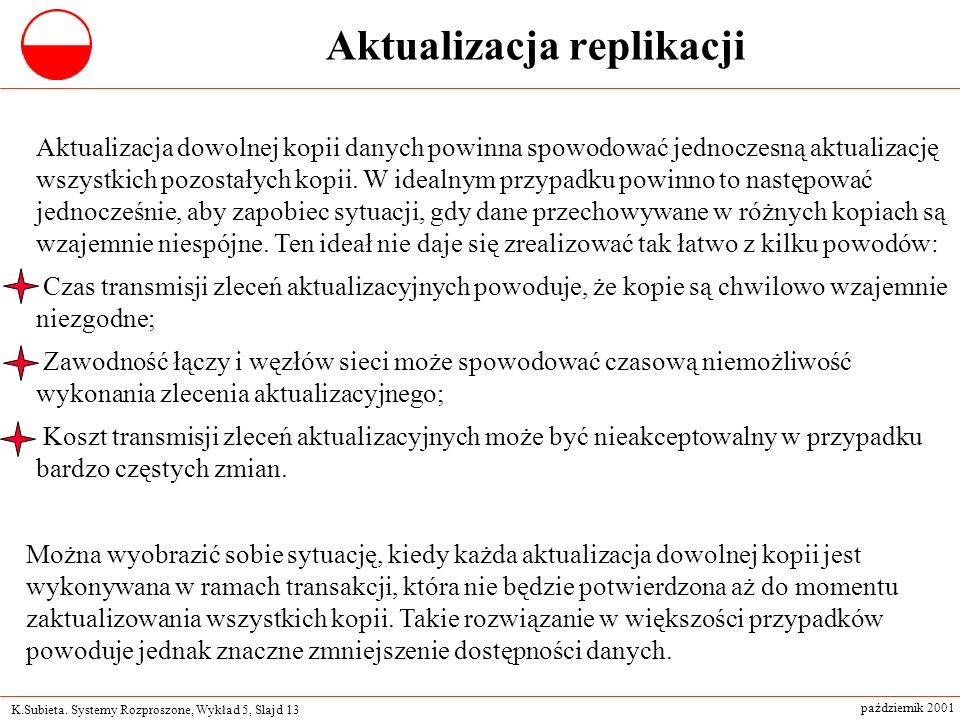 K.Subieta. Systemy Rozproszone, Wykład 5, Slajd 13 październik 2001 Aktualizacja replikacji Aktualizacja dowolnej kopii danych powinna spowodować jedn