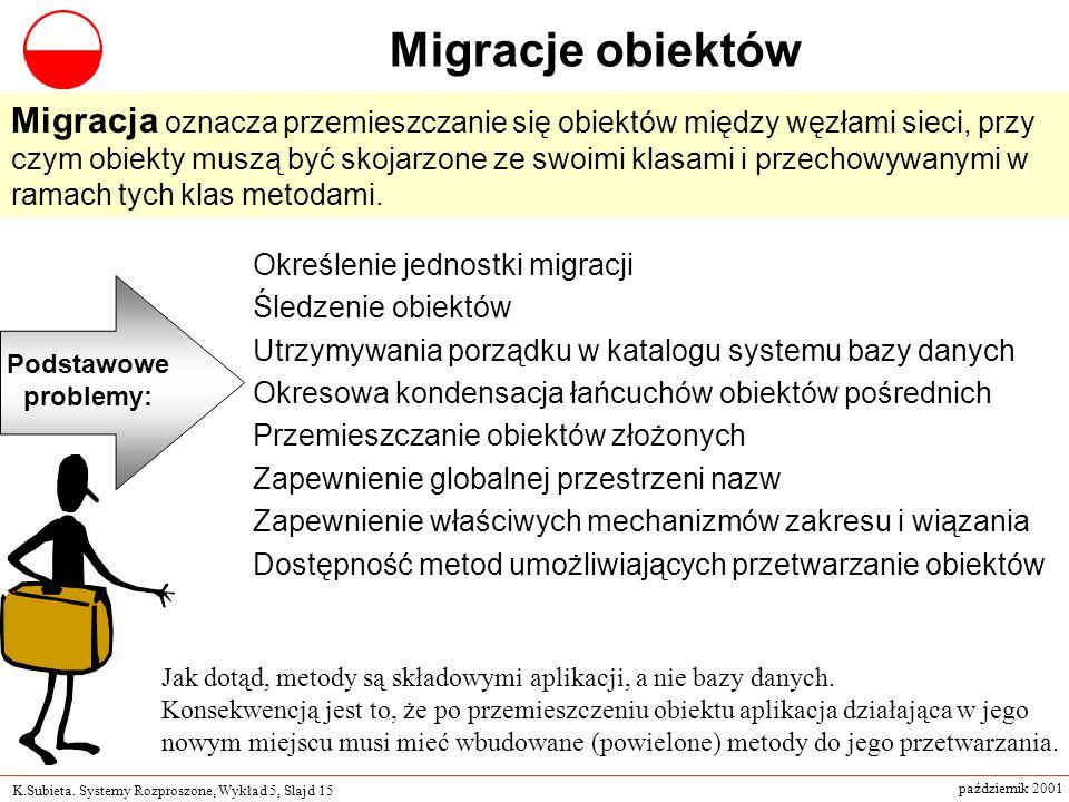 K.Subieta. Systemy Rozproszone, Wykład 5, Slajd 15 październik 2001 Migracje obiektów Migracja oznacza przemieszczanie się obiektów między węzłami sie