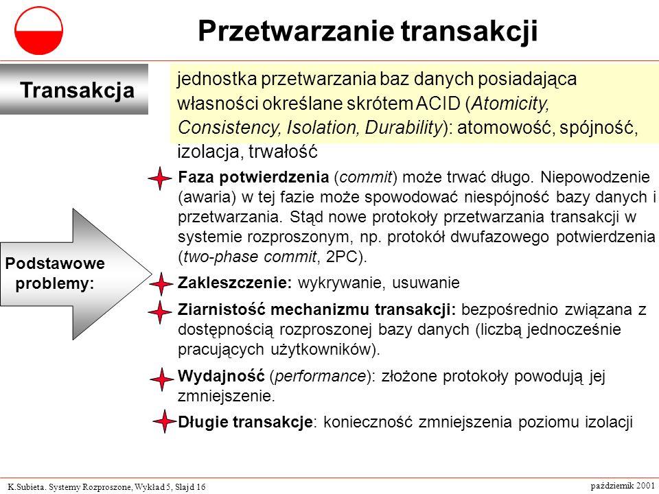 K.Subieta. Systemy Rozproszone, Wykład 5, Slajd 16 październik 2001 Przetwarzanie transakcji Transakcja jednostka przetwarzania baz danych posiadająca