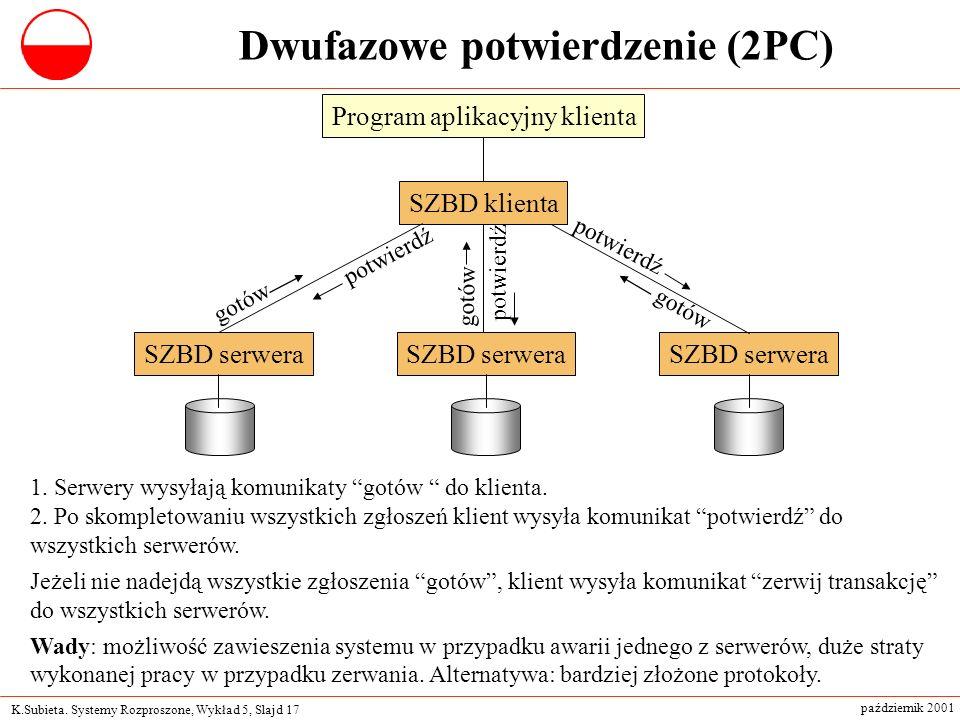 K.Subieta. Systemy Rozproszone, Wykład 5, Slajd 17 październik 2001 Dwufazowe potwierdzenie (2PC) Program aplikacyjny klienta SZBD klienta 1. Serwery