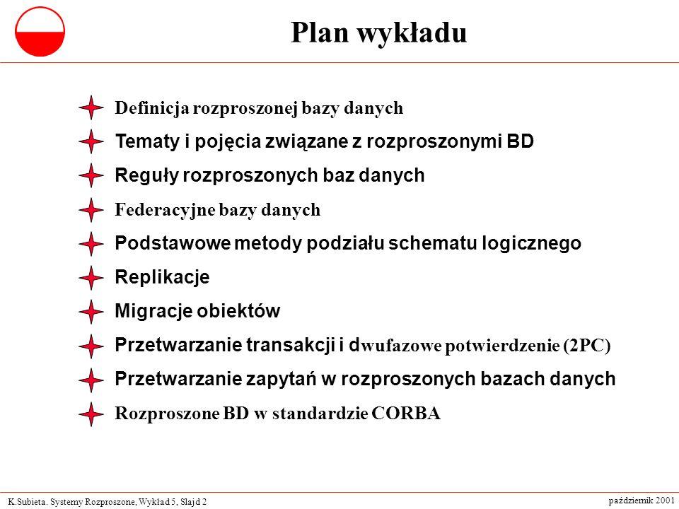 K.Subieta. Systemy Rozproszone, Wykład 5, Slajd 2 październik 2001 Plan wykładu Definicja rozproszonej bazy danych Tematy i pojęcia związane z rozpros