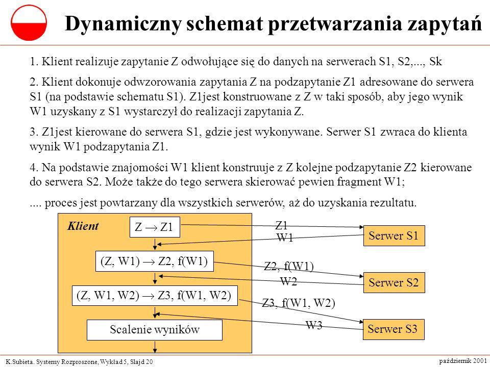K.Subieta. Systemy Rozproszone, Wykład 5, Slajd 20 październik 2001 Dynamiczny schemat przetwarzania zapytań 1. Klient realizuje zapytanie Z odwołując